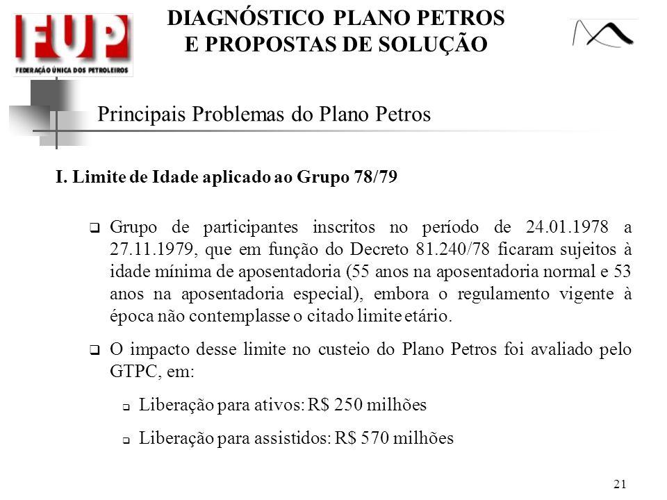 DIAGNÓSTICO PLANO PETROS E PROPOSTAS DE SOLUÇÃO 21 Principais Problemas do Plano Petros I. Limite de Idade aplicado ao Grupo 78/79 Grupo de participan