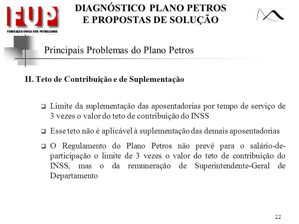 DIAGNÓSTICO PLANO PETROS E PROPOSTAS DE SOLUÇÃO 22 Principais Problemas do Plano Petros II. Teto de Contribuição e de Suplementação Limite da suplemen