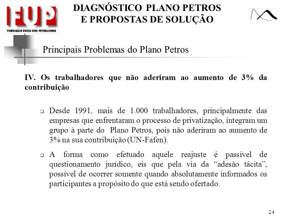 DIAGNÓSTICO PLANO PETROS E PROPOSTAS DE SOLUÇÃO 24 Principais Problemas do Plano Petros IV. Os trabalhadores que não aderiram ao aumento de 3% da cont