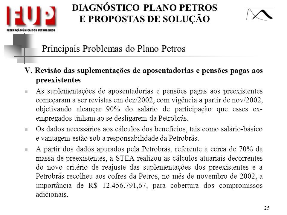 DIAGNÓSTICO PLANO PETROS E PROPOSTAS DE SOLUÇÃO 25 Principais Problemas do Plano Petros V. Revisão das suplementações de aposentadorias e pensões paga