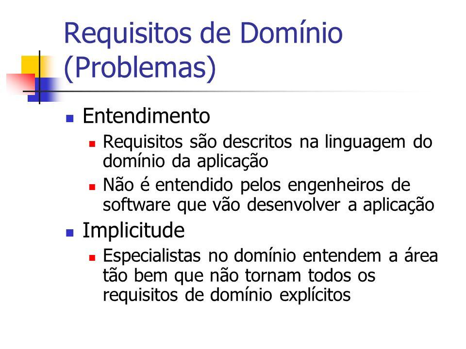 Requisitos de Domínio (Problemas) Entendimento Requisitos são descritos na linguagem do domínio da aplicação Não é entendido pelos engenheiros de soft