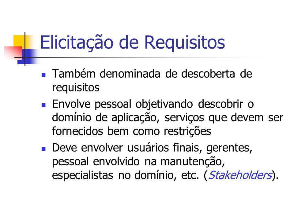 Elicitação de Requisitos Também denominada de descoberta de requisitos Envolve pessoal objetivando descobrir o domínio de aplicação, serviços que deve