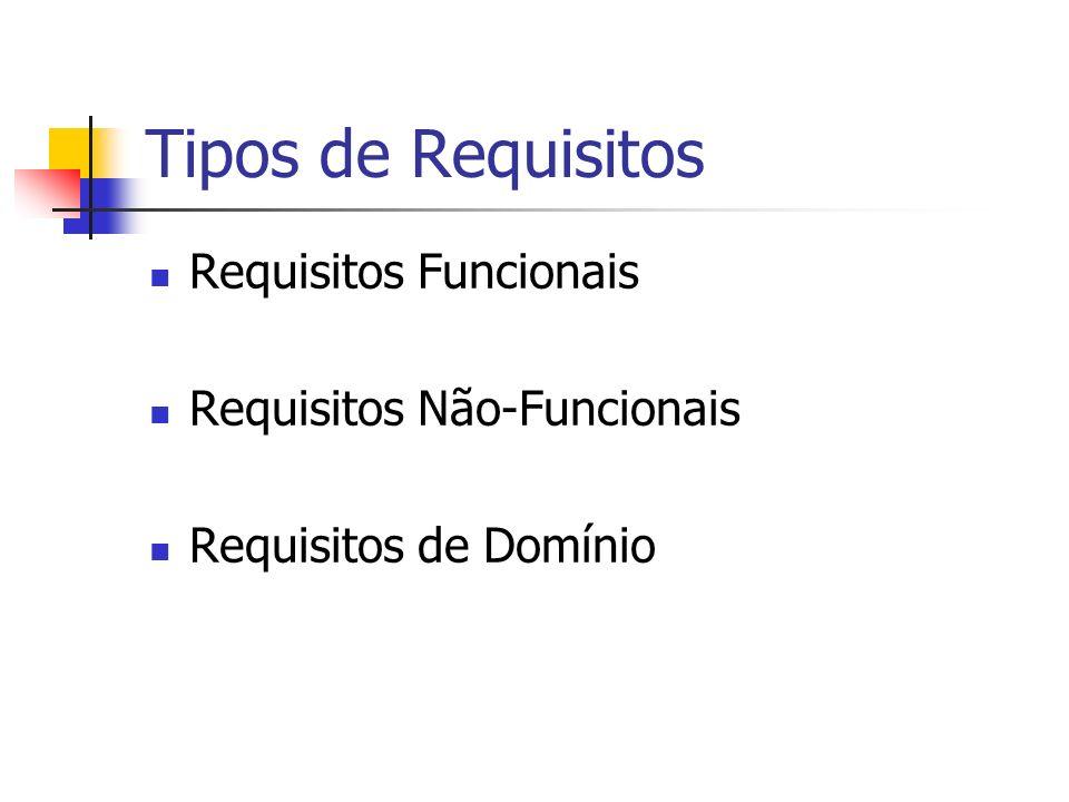 Tipos de Requisitos Requisitos Funcionais Requisitos Não-Funcionais Requisitos de Domínio
