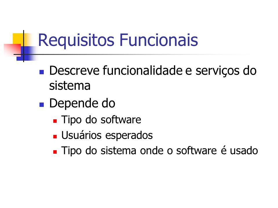 Requisitos Funcionais Descreve funcionalidade e serviços do sistema Depende do Tipo do software Usuários esperados Tipo do sistema onde o software é u