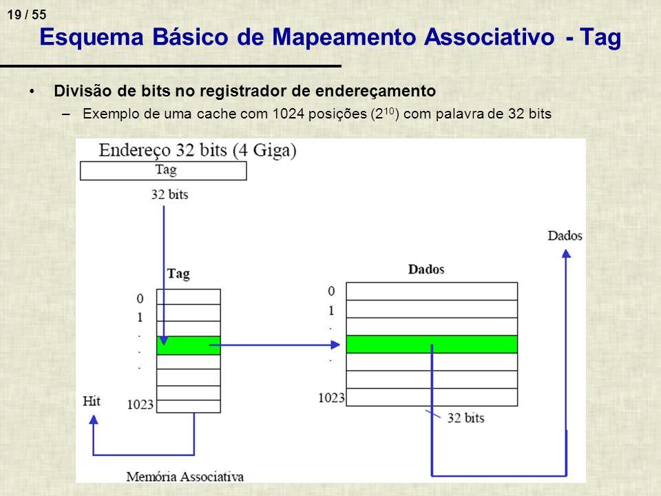 19 / 55 Esquema Básico de Mapeamento Associativo - Tag Divisão de bits no registrador de endereçamento –Exemplo de uma cache com 1024 posições (2 10 )