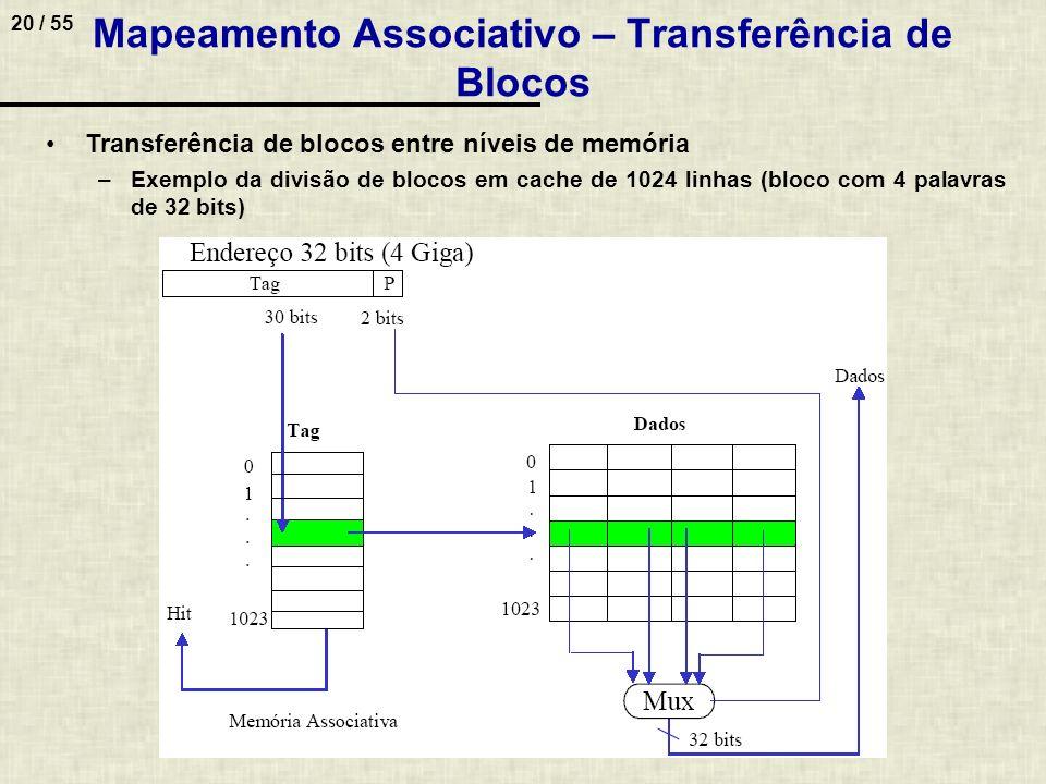 20 / 55 Mapeamento Associativo – Transferência de Blocos Transferência de blocos entre níveis de memória –Exemplo da divisão de blocos em cache de 102