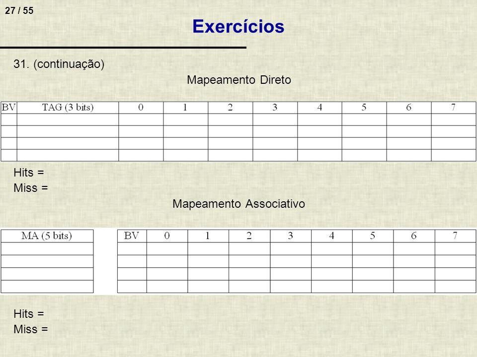 27 / 55 31.(continuação) Mapeamento Direto Hits = Miss = Mapeamento Associativo Hits = Miss = Exercícios