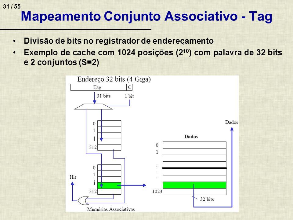 31 / 55 Mapeamento Conjunto Associativo - Tag Divisão de bits no registrador de endereçamento Exemplo de cache com 1024 posições (2 10 ) com palavra d