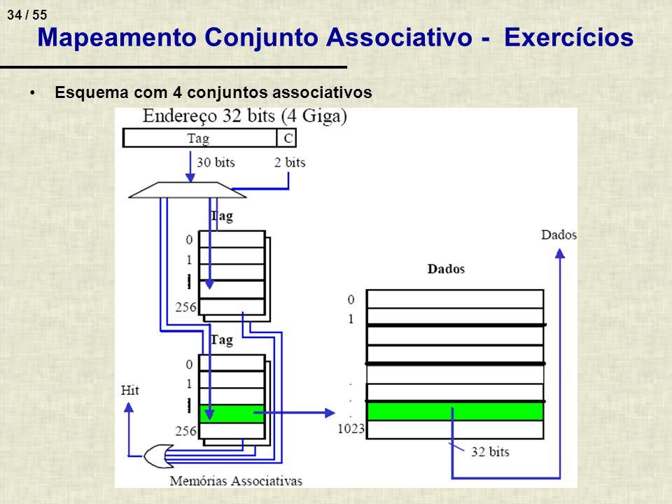 34 / 55 Mapeamento Conjunto Associativo - Exercícios Esquema com 4 conjuntos associativos