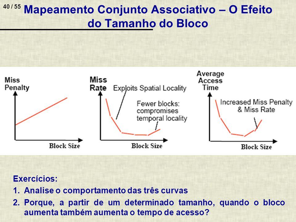 40 / 55 Mapeamento Conjunto Associativo – O Efeito do Tamanho do Bloco Exercícios: 1.Analise o comportamento das três curvas 2.Porque, a partir de um