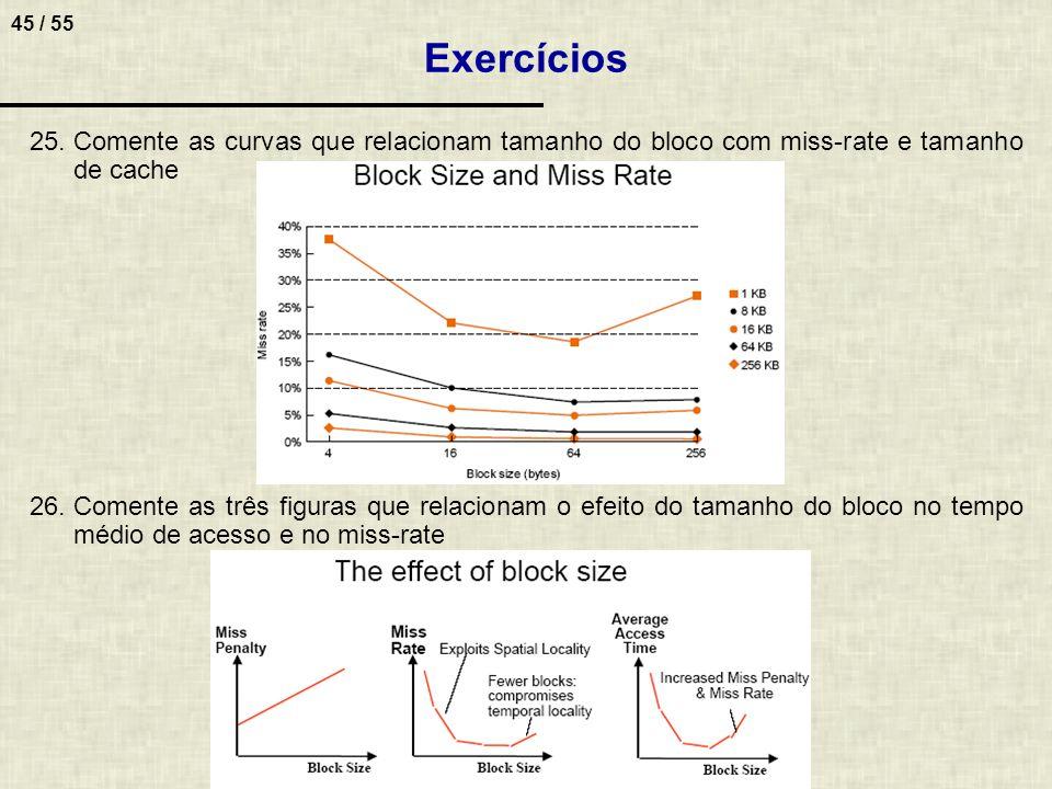45 / 55 25.Comente as curvas que relacionam tamanho do bloco com miss-rate e tamanho de cache Exercícios 26.Comente as três figuras que relacionam o e