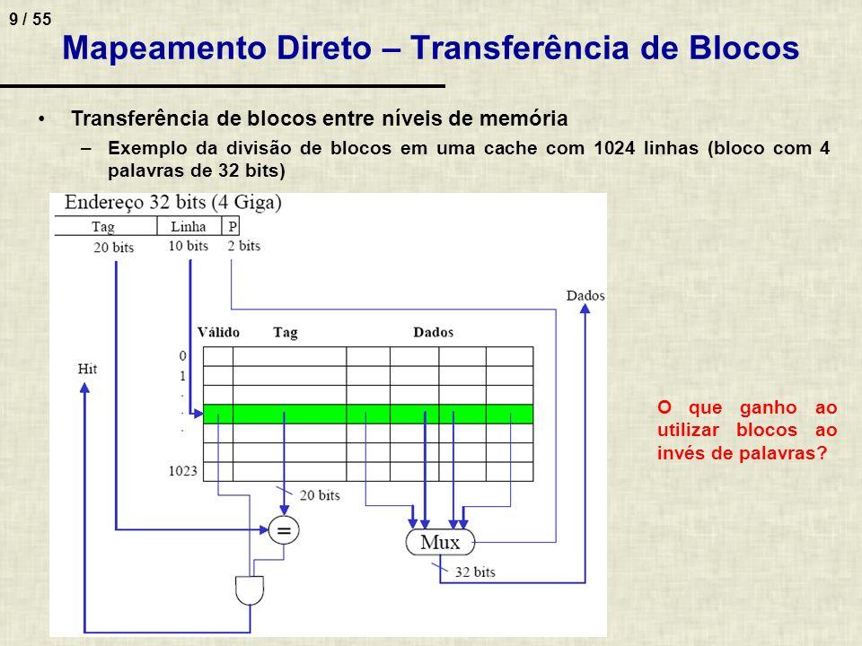 9 / 55 Mapeamento Direto – Transferência de Blocos Transferência de blocos entre níveis de memória –Exemplo da divisão de blocos em uma cache com 1024