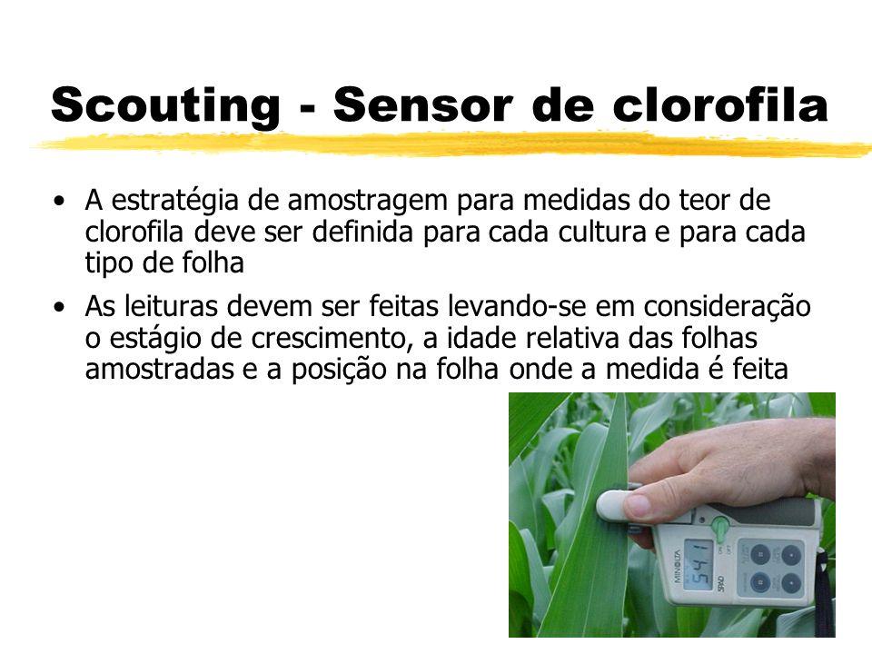 Scouting - Sensor de clorofila A estratégia de amostragem para medidas do teor de clorofila deve ser definida para cada cultura e para cada tipo de fo