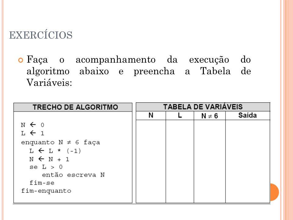 EXERCÍCIOS Faça o acompanhamento da execução do algoritmo abaixo e preencha a Tabela de Variáveis: