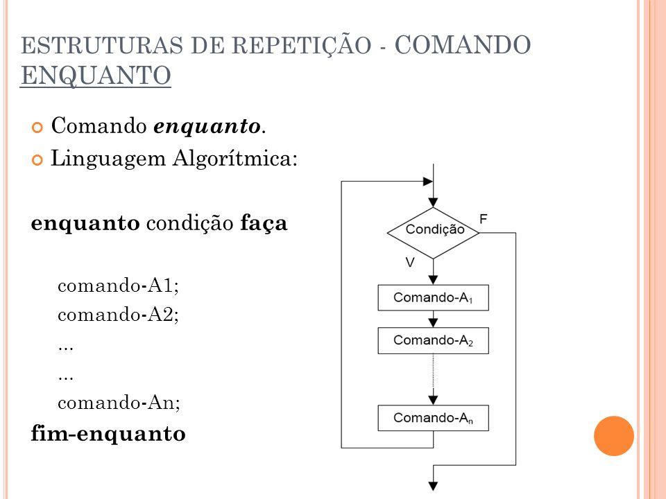 A condição é testada no início da repetição ; Enquanto a condição for Verdadeira, o bloco de comandos é executado; O bloco de comandos pode ser executado 0 ou + vezes; Para a execução quando a condição se tornar Falsa.