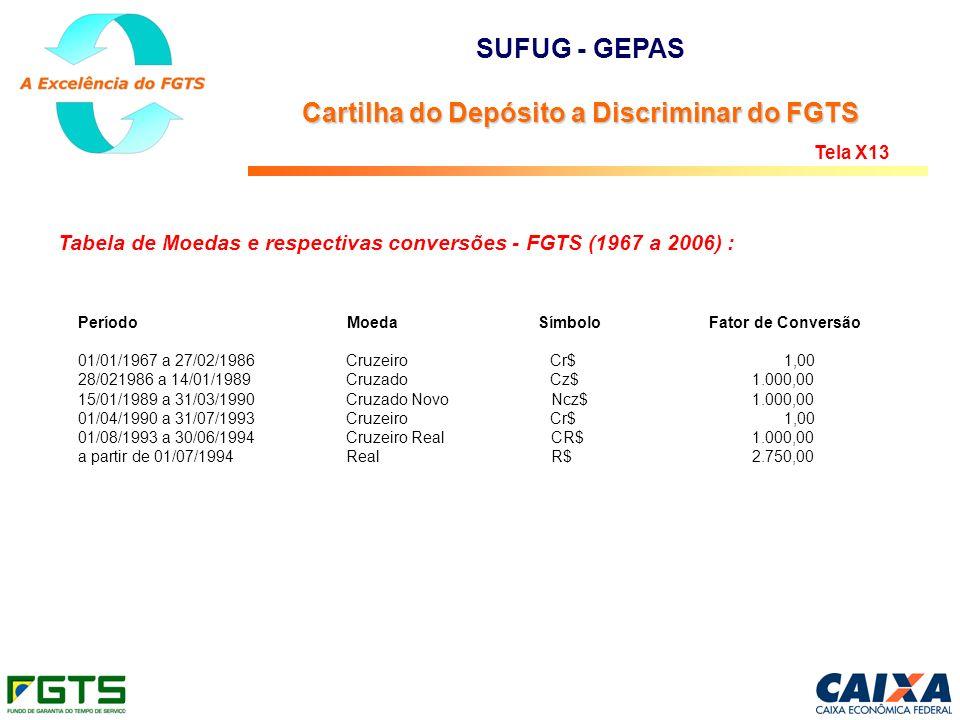 Tabela de Moedas e respectivas conversões - FGTS (1967 a 2006) : Período MoedaSímbolo Fator de Conversão 01/01/1967 a 27/02/1986Cruzeiro Cr$ 1,00 28/0