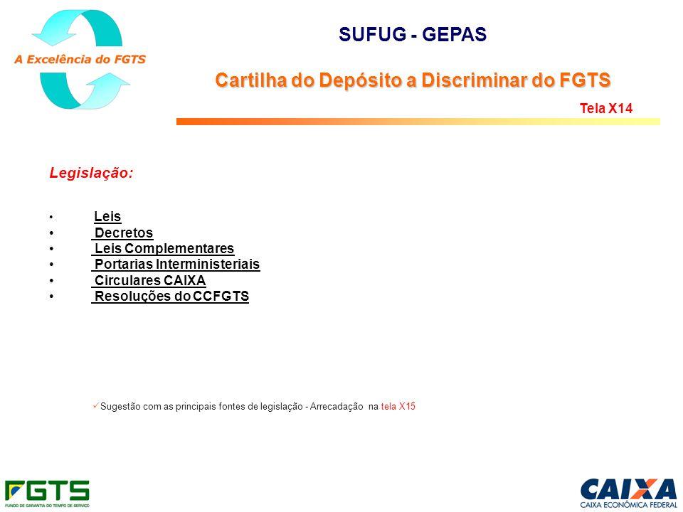 Legislação: Leis Decretos Leis Complementares Portarias Interministeriais Circulares CAIXA Resoluções do CCFGTS Cartilha do Depósito a Discriminar do