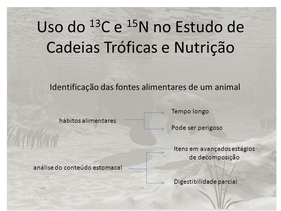 Uso do 13 C e 15 N no Estudo de Cadeias Tróficas e Nutrição Identificação das fontes alimentares de um animal hábitos alimentares análise do conteúdo