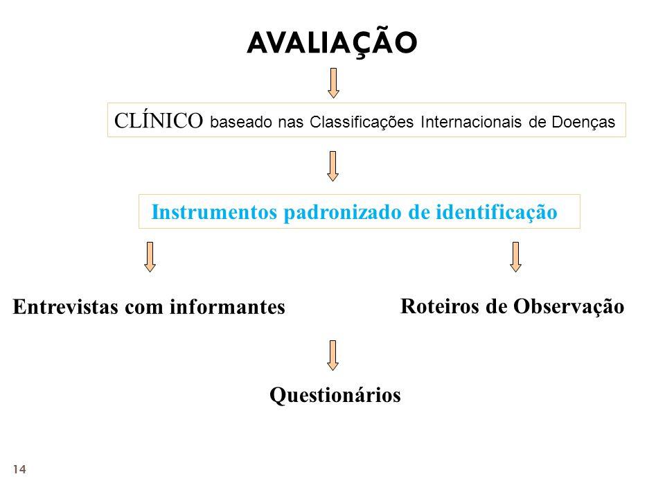 14 AVALIAÇÃO CLÍNICO baseado nas Classificações Internacionais de Doenças Instrumentos padronizado de identificação Questionários Roteiros de Observaç