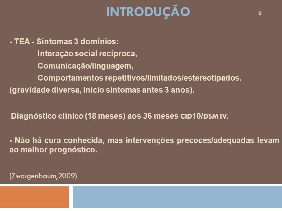 INTRODUÇÃO - TEA - Sintomas 3 domínios: Interação social recíproca, Comunicação/linguagem, Comportamentos repetitivos/limitados/estereotipados. (gravi