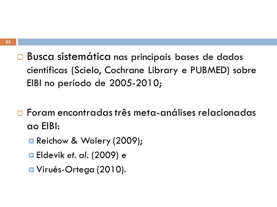 23 Busca sistemática nas principais bases de dados científicas (Scielo, Cochrane Library e PUBMED) sobre EIBI no período de 2005-2010; Foram encontrad