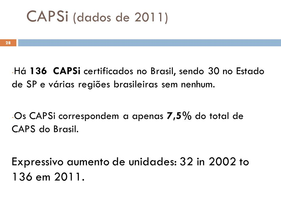 CAPSi (dados de 2011) - Há 136 CAPSi certificados no Brasil, sendo 30 no Estado de SP e várias regiões brasileiras sem nenhum. - Os CAPSi correspondem