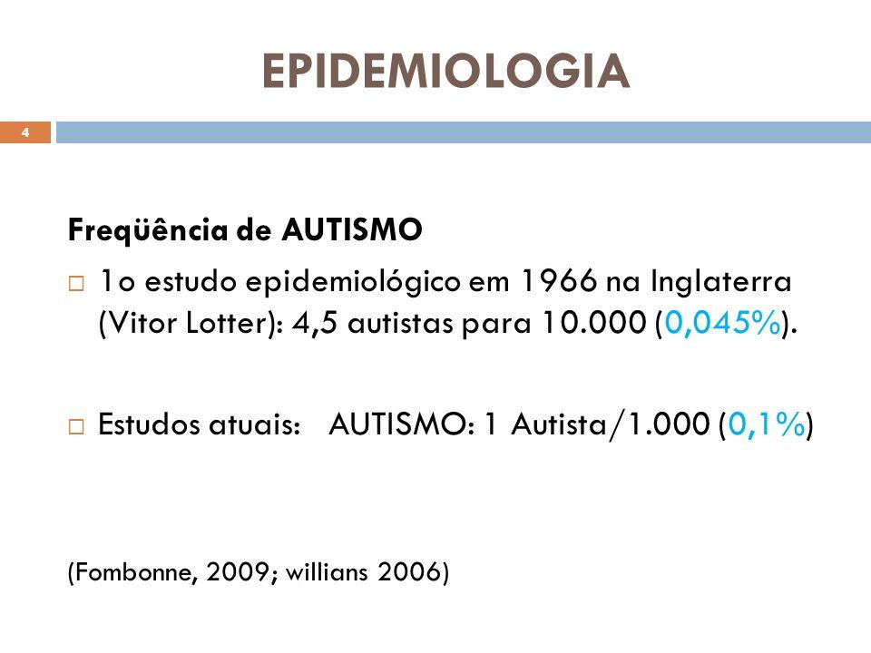 EPIDEMIOLOGIA Freqüência de AUTISMO 1o estudo epidemiológico em 1966 na Inglaterra (Vitor Lotter): 4,5 autistas para 10.000 (0,045%). Estudos atuais: