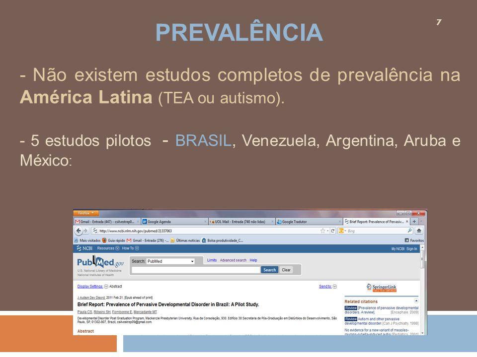 - Não existem estudos completos de prevalência na América Latina (TEA ou autismo). - 5 estudos pilotos - BRASIL, Venezuela, Argentina, Aruba e México