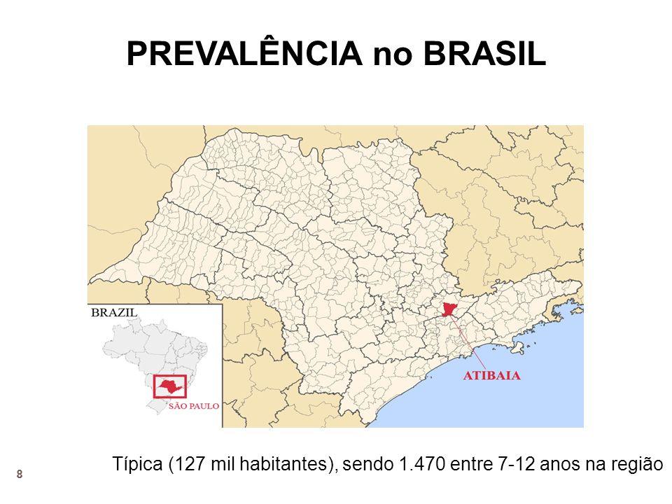 8 PREVALÊNCIA no BRASIL Típica (127 mil habitantes), sendo 1.470 entre 7-12 anos na região
