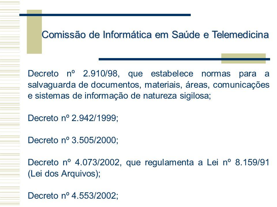 Decreto nº 2.910/98, que estabelece normas para a salvaguarda de documentos, materiais, áreas, comunicações e sistemas de informação de natureza sigil
