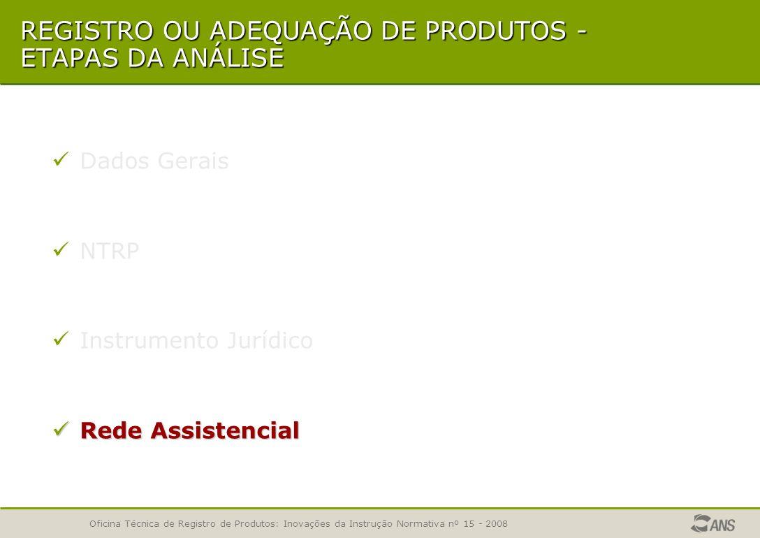 Oficina Técnica de Registro de Produtos: Inovações da Instrução Normativa nº 15 - 2008 REGISTRO OU ADEQUAÇÃO DE PRODUTOS - ETAPAS DA ANÁLISE Dados Gerais NTRP Instrumento Jurídico Rede Assistencial Rede Assistencial