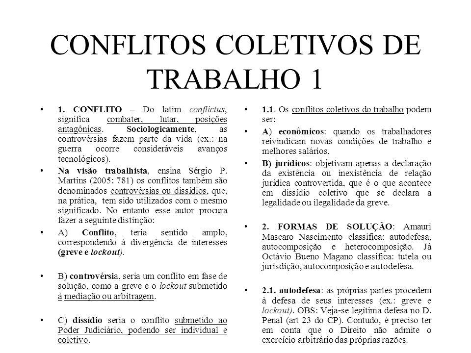 CONFLITOS COLETIVOS DE TRABALHO 2 2.2.