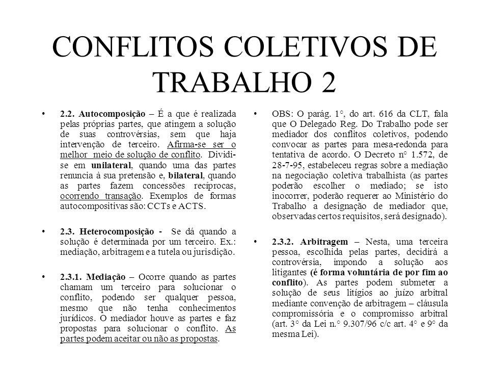 CONFLITOS COLETIVOS DE TRABALHO 3 Admissibilidade: Só é admitida quanto a direito patrimoniais disponíveis (art.
