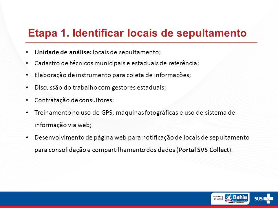Unidade de análise: locais de sepultamento; Cadastro de técnicos municipais e estaduais de referência; Elaboração de instrumento para coleta de inform
