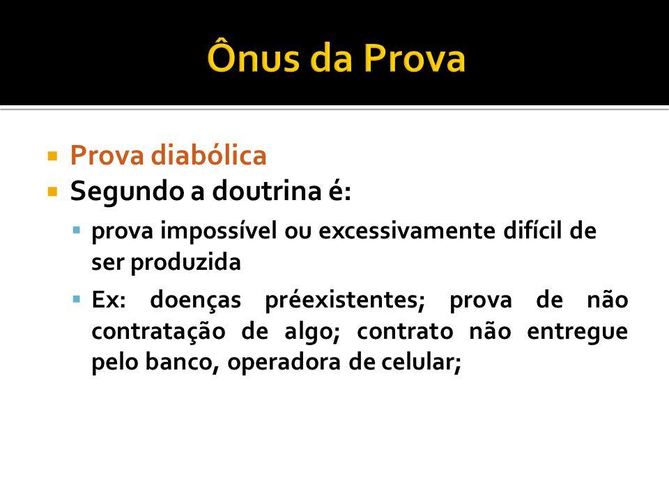 Prova diabólica Segundo a doutrina é: prova impossível ou excessivamente difícil de ser produzida Ex: doenças préexistentes; prova de não contratação