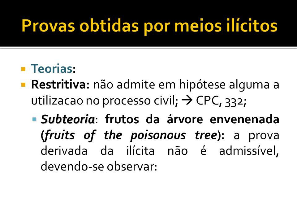 Teorias: Restritiva: não admite em hipótese alguma a utilizacao no processo civil; CPC, 332; Subteoria Subteoria: frutos da árvore envenenada (fruits