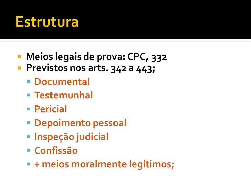 Meios legais de prova: CPC, 332 Previstos nos arts. 342 a 443; Documental Testemunhal Pericial Depoimento pessoal Inspeção judicial Confissão + meios