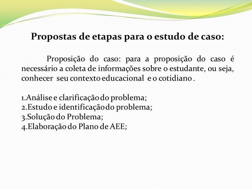 Propostas de etapas para o estudo de caso: Proposição do caso: para a proposição do caso é necessário a coleta de informações sobre o estudante, ou se