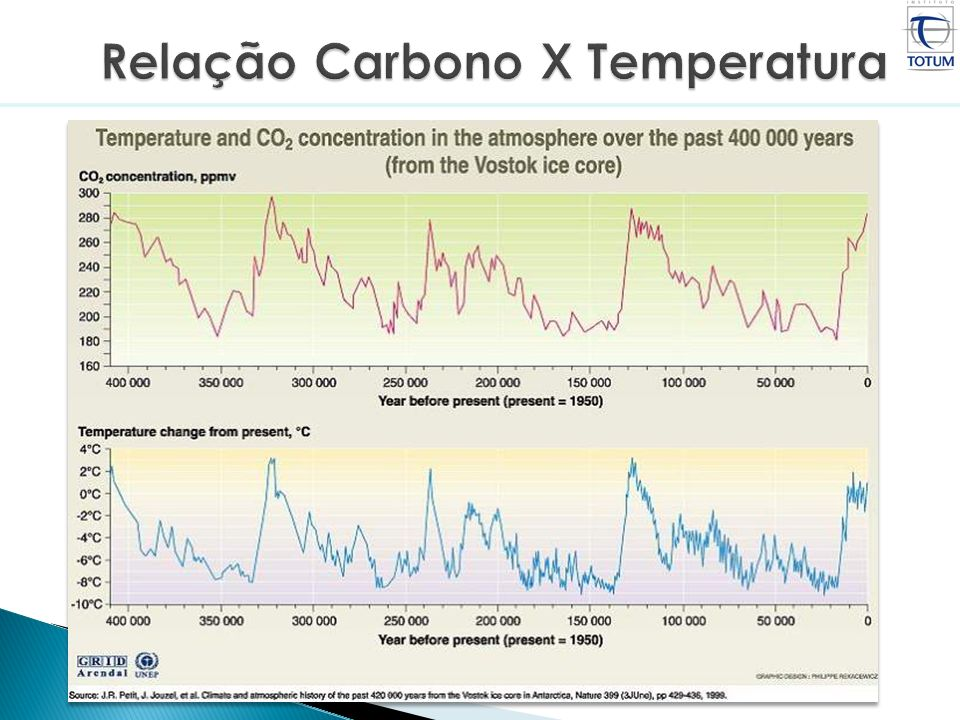 PCH 30MW Capacidade assegurada = 20MW Energia Assegurada /ano= 175,2 GWh Fator de emissão Sul = 0,59 tCO2/MWh Capacidade assegurada = 20MW Energia Assegurada /ano= 175,2 GWh Fator de emissão Sul = 0,59 tCO2/MWh Créditos de Carbono 103.368 CERs/ano