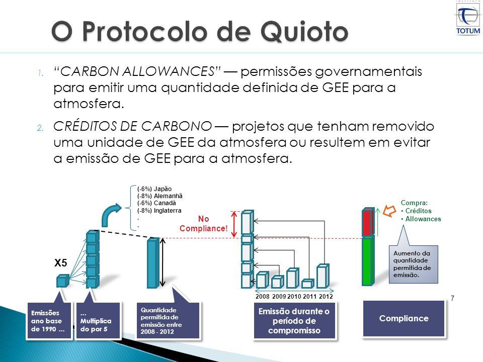 7 1. CARBON ALLOWANCES permissões governamentais para emitir uma quantidade definida de GEE para a atmosfera. 2. CRÉDITOS DE CARBONO projetos que tenh