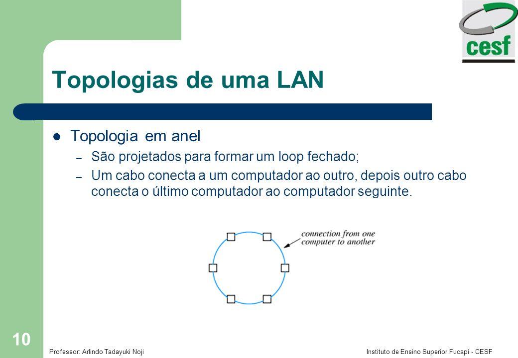 Professor: Arlindo Tadayuki Noji Instituto de Ensino Superior Fucapi - CESF 10 Topologias de uma LAN Topologia em anel – São projetados para formar um