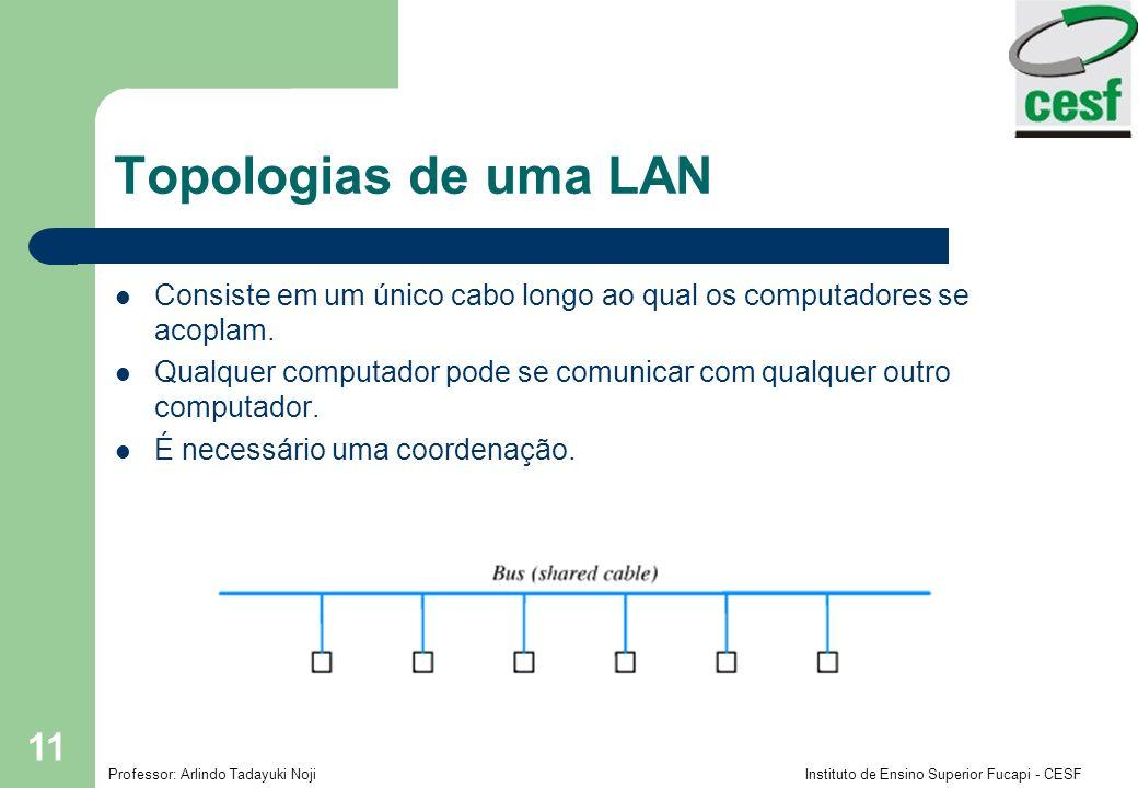 Professor: Arlindo Tadayuki Noji Instituto de Ensino Superior Fucapi - CESF 11 Topologias de uma LAN Consiste em um único cabo longo ao qual os comput