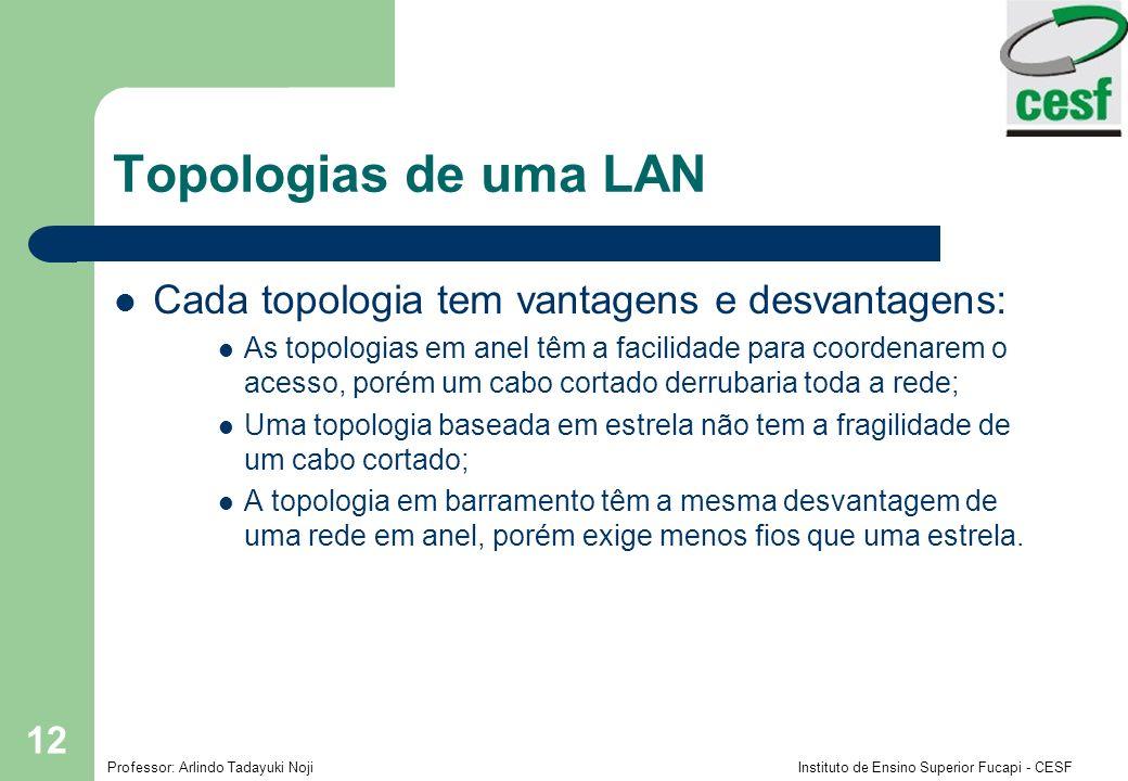 Professor: Arlindo Tadayuki Noji Instituto de Ensino Superior Fucapi - CESF 12 Topologias de uma LAN Cada topologia tem vantagens e desvantagens: As t