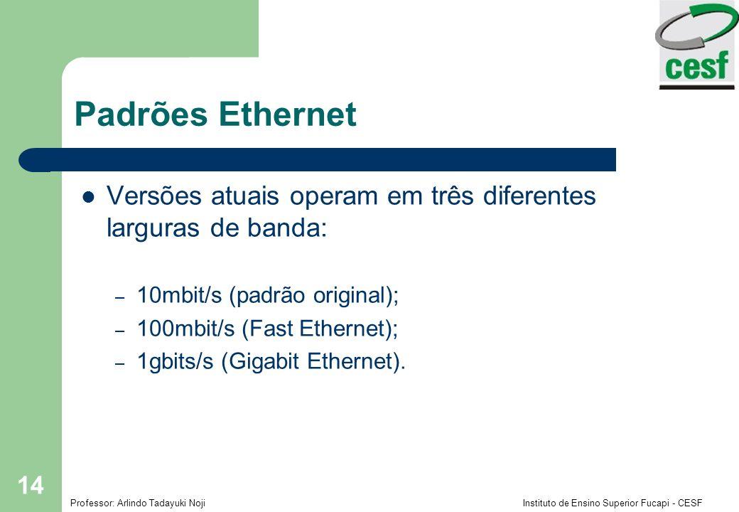 Professor: Arlindo Tadayuki Noji Instituto de Ensino Superior Fucapi - CESF 14 Padrões Ethernet Versões atuais operam em três diferentes larguras de b