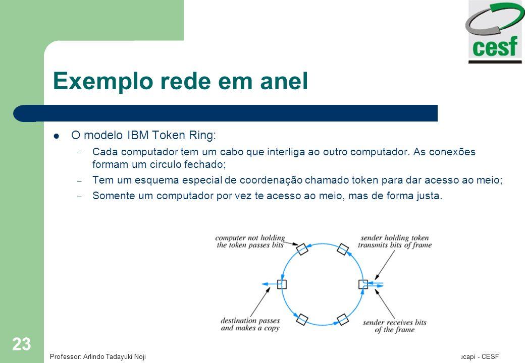 Professor: Arlindo Tadayuki Noji Instituto de Ensino Superior Fucapi - CESF 23 Exemplo rede em anel O modelo IBM Token Ring: – Cada computador tem um