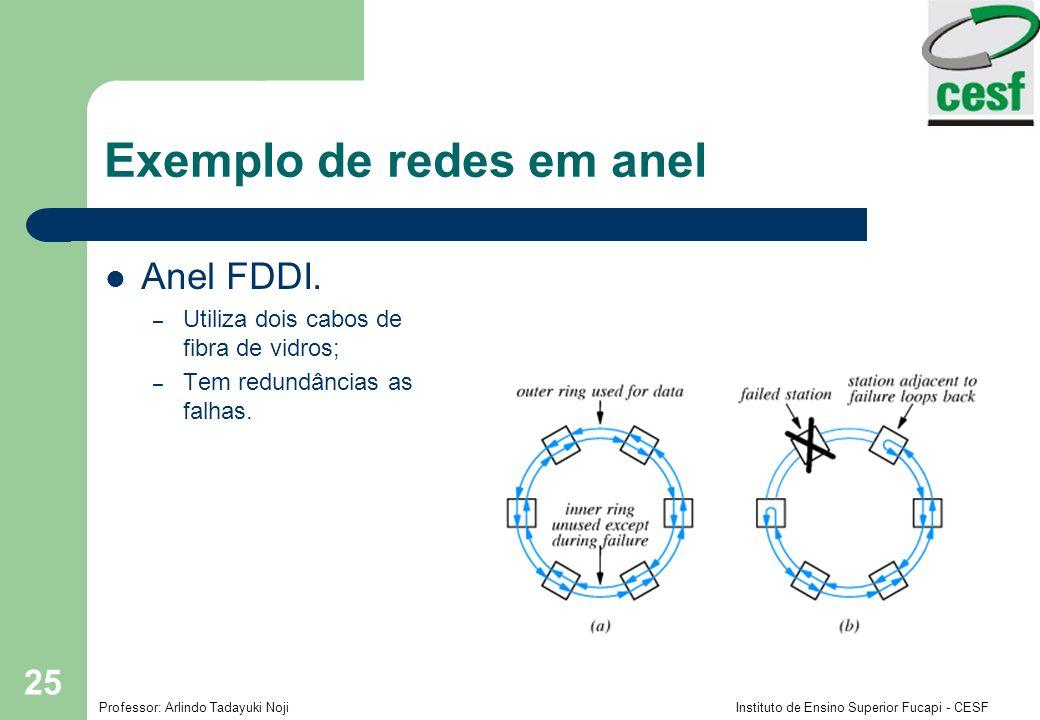 Professor: Arlindo Tadayuki Noji Instituto de Ensino Superior Fucapi - CESF 25 Exemplo de redes em anel Anel FDDI. – Utiliza dois cabos de fibra de vi