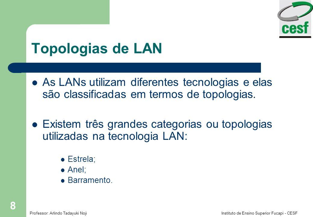 Professor: Arlindo Tadayuki Noji Instituto de Ensino Superior Fucapi - CESF 8 Topologias de LAN As LANs utilizam diferentes tecnologias e elas são cla