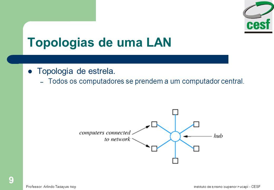 Professor: Arlindo Tadayuki Noji Instituto de Ensino Superior Fucapi - CESF 9 Topologias de uma LAN Topologia de estrela. – Todos os computadores se p