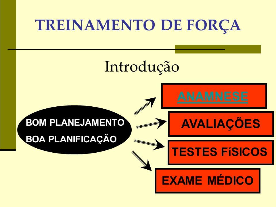 TREINAMENTO DE FORÇA Introdução TREINAMENTO INDIVIDUALIZADO, RESPEITANDO A INDIVIDUALIDADE BIOLÓGICA DE CADA PRATICANTE