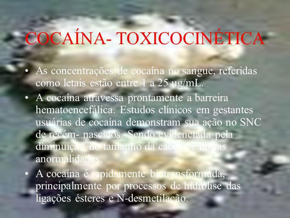 COCAÍNA- TOXICOCINÉTICA As concentrações de cocaína no sangue, referidas como letais estão entre 1 a 25 ug/mL. A cocaína atravessa prontamente a barre